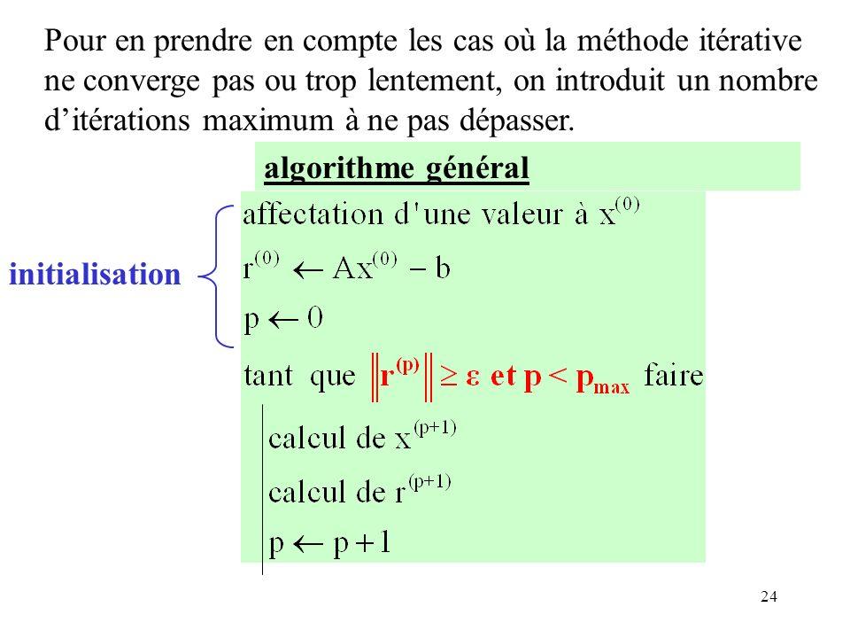 Pour en prendre en compte les cas où la méthode itérative ne converge pas ou trop lentement, on introduit un nombre d'itérations maximum à ne pas dépasser.