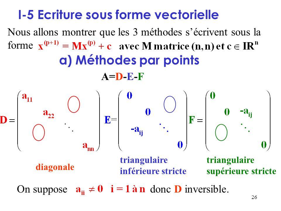 I-5 Ecriture sous forme vectorielle