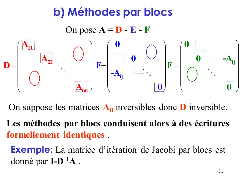 b) Méthodes par blocs On pose A = D - E - F