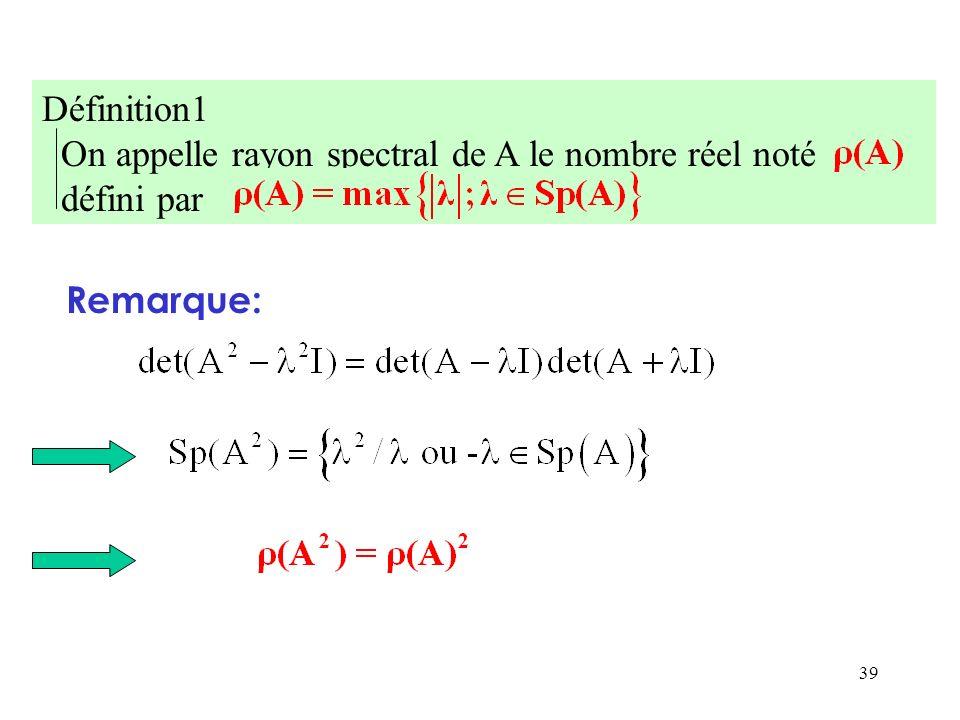 Définition1 On appelle rayon spectral de A le nombre réel noté défini par Remarque:
