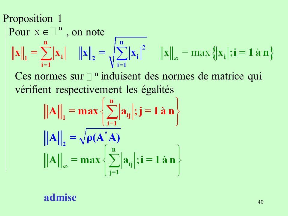 Proposition 1 Pour , on note. Ces normes sur induisent des normes de matrice qui vérifient respectivement les égalités.