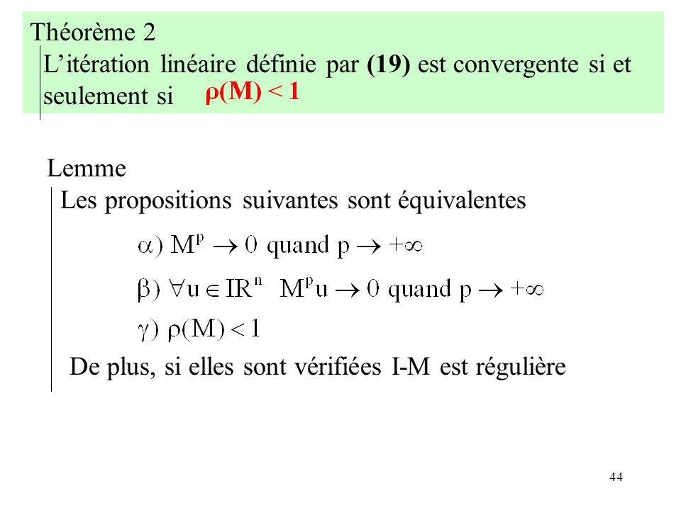 Théorème 2L'itération linéaire définie par (19) est convergente si et. seulement si. Lemme. Les propositions suivantes sont équivalentes.