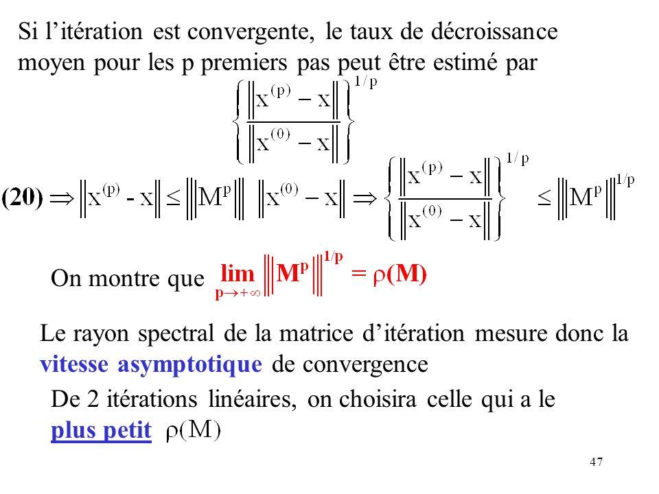Si l'itération est convergente, le taux de décroissance moyen pour les p premiers pas peut être estimé par