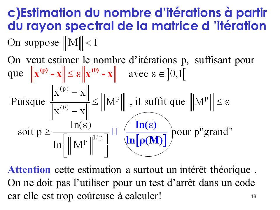 c)Estimation du nombre d'itérations à partir du rayon spectral de la matrice d 'itération