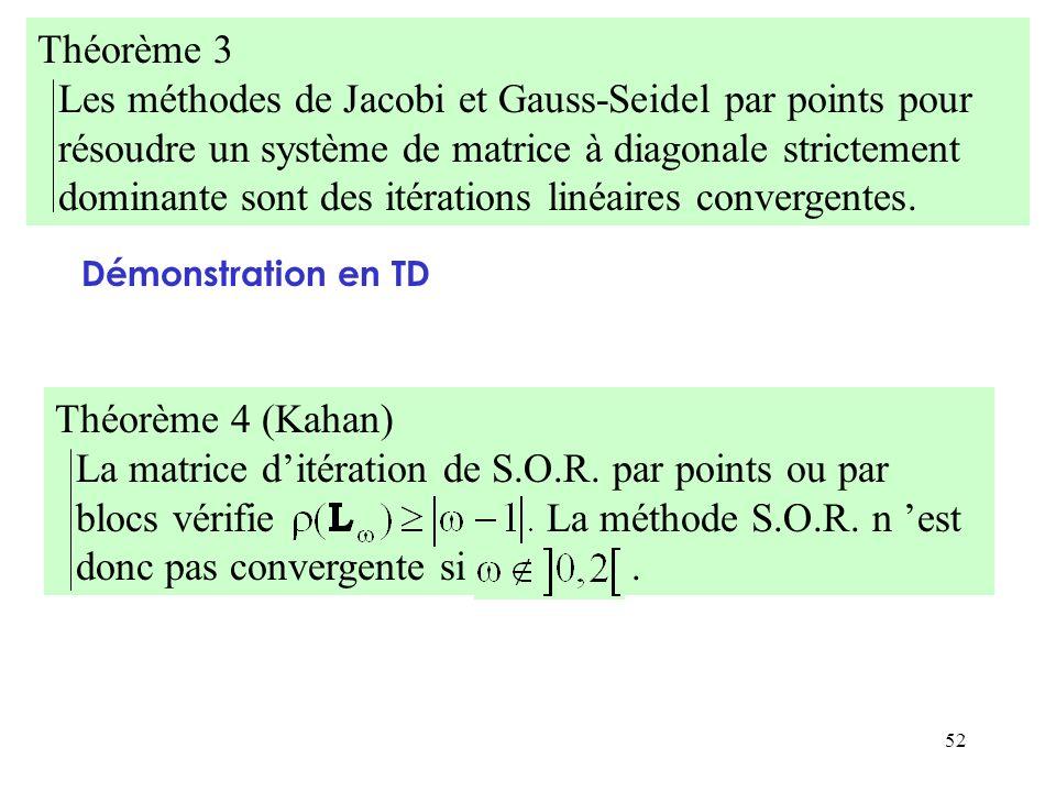 Les méthodes de Jacobi et Gauss-Seidel par points pour