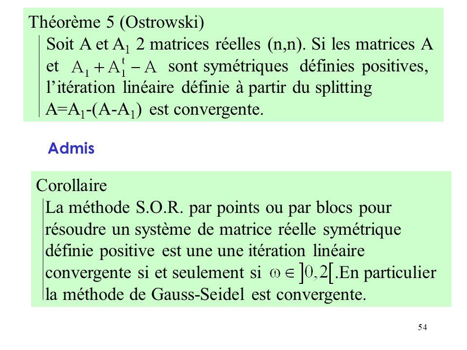 Soit A et A1 2 matrices réelles (n,n). Si les matrices A
