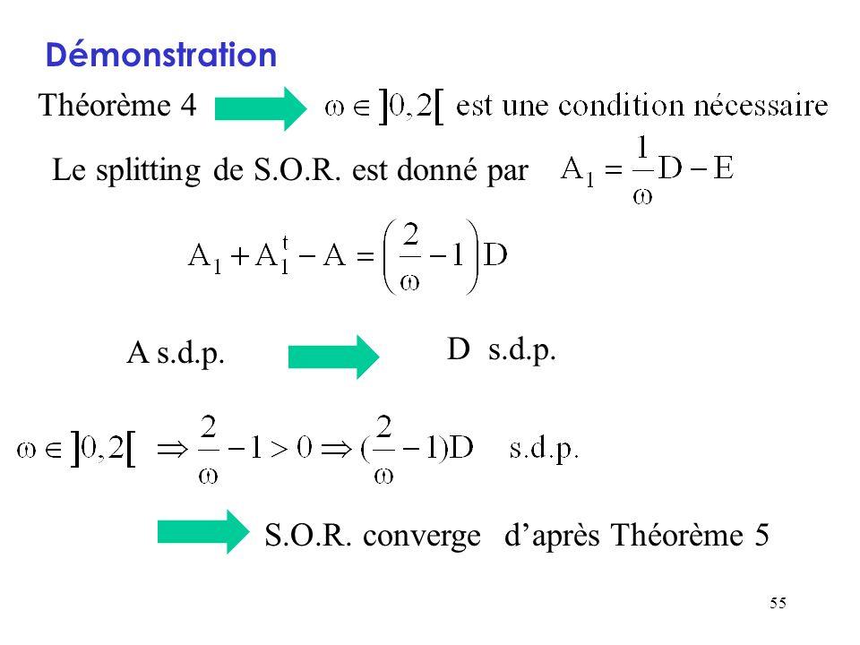 Démonstration Théorème 4. Le splitting de S.O.R. est donné par. A s.d.p. D s.d.p. d'après Théorème 5.