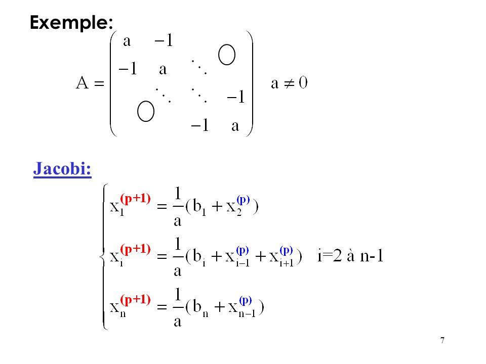 Exemple: Jacobi: