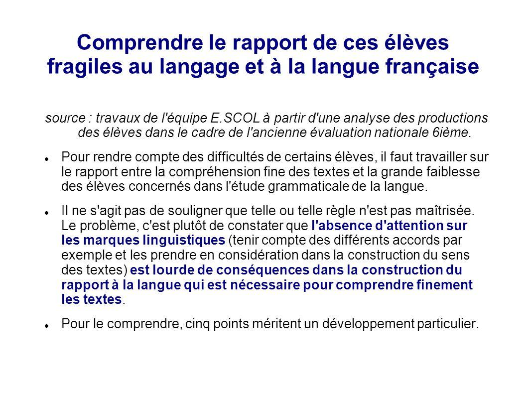 Comprendre le rapport de ces élèves fragiles au langage et à la langue française