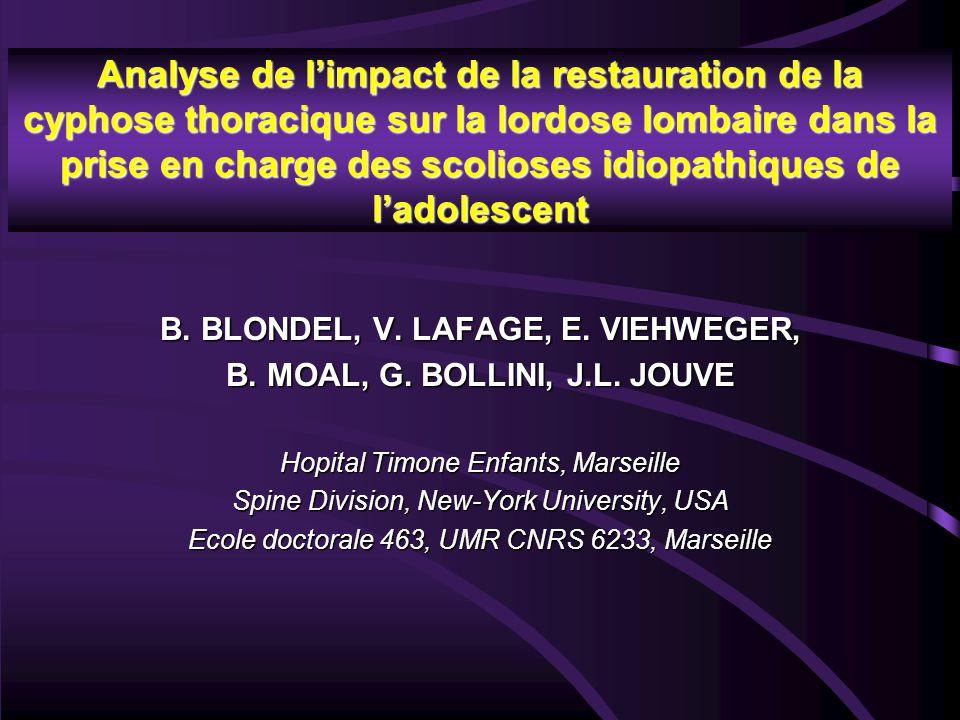 B. BLONDEL, V. LAFAGE, E. VIEHWEGER, B. MOAL, G. BOLLINI, J.L. JOUVE