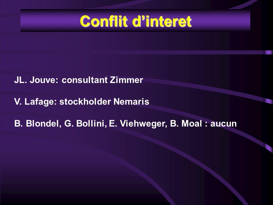 Conflit d'interet JL. Jouve: consultant Zimmer