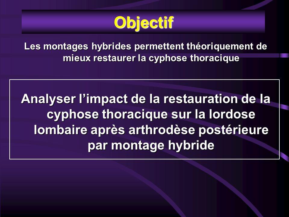 Objectif Les montages hybrides permettent théoriquement de mieux restaurer la cyphose thoracique.