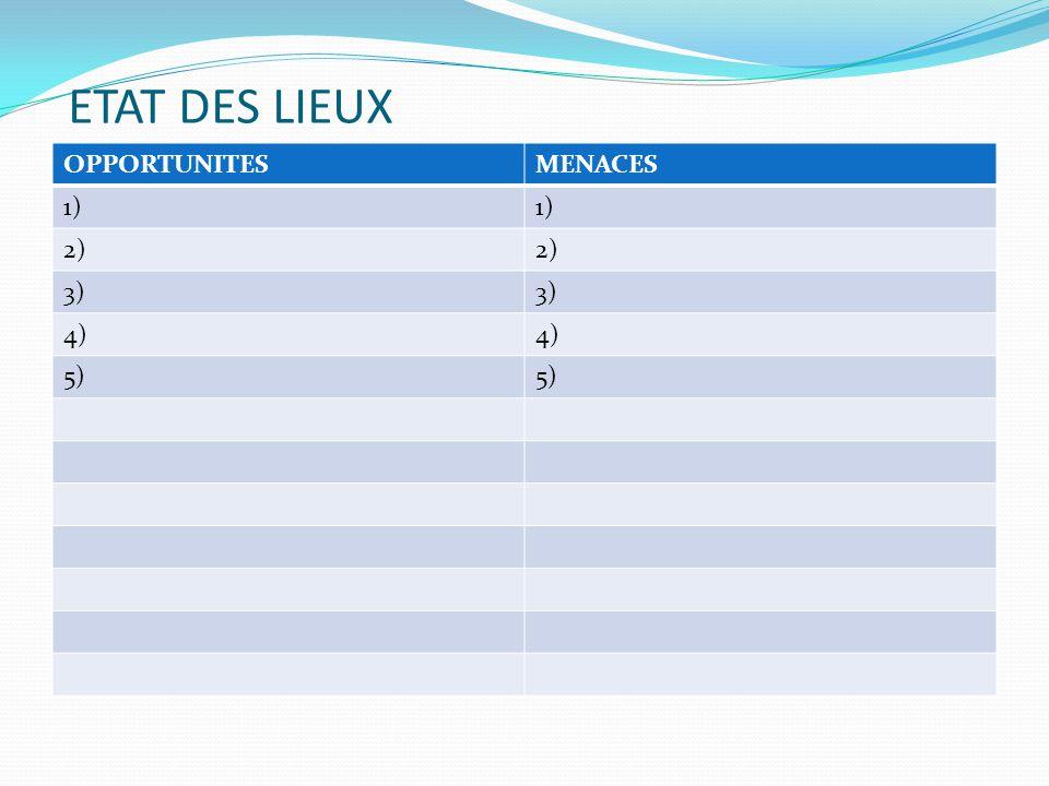 ETAT DES LIEUX OPPORTUNITES MENACES 1) 2) 3) 4) 5)