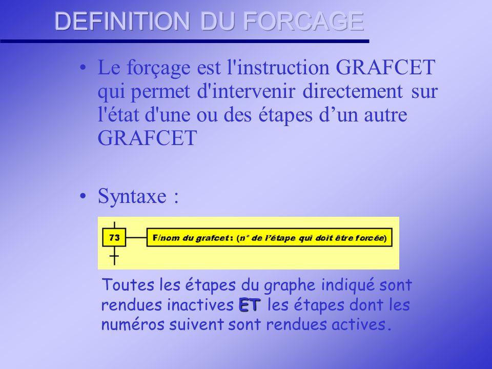 DEFINITION DU FORCAGE Le forçage est l instruction GRAFCET qui permet d intervenir directement sur l état d une ou des étapes d'un autre GRAFCET.