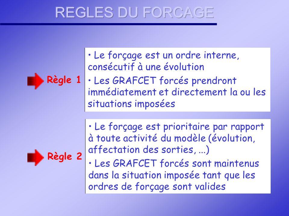 REGLES DU FORCAGE Règle 1