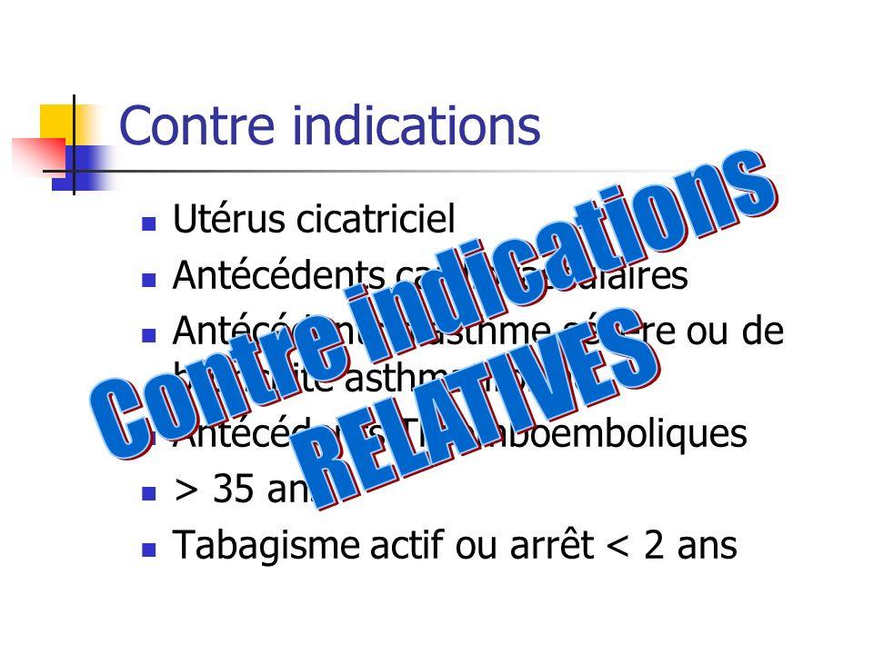 Contre indications Contre indications RELATIVES Utérus cicatriciel