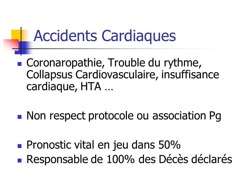 Accidents Cardiaques Coronaropathie, Trouble du rythme, Collapsus Cardiovasculaire, insuffisance cardiaque, HTA …