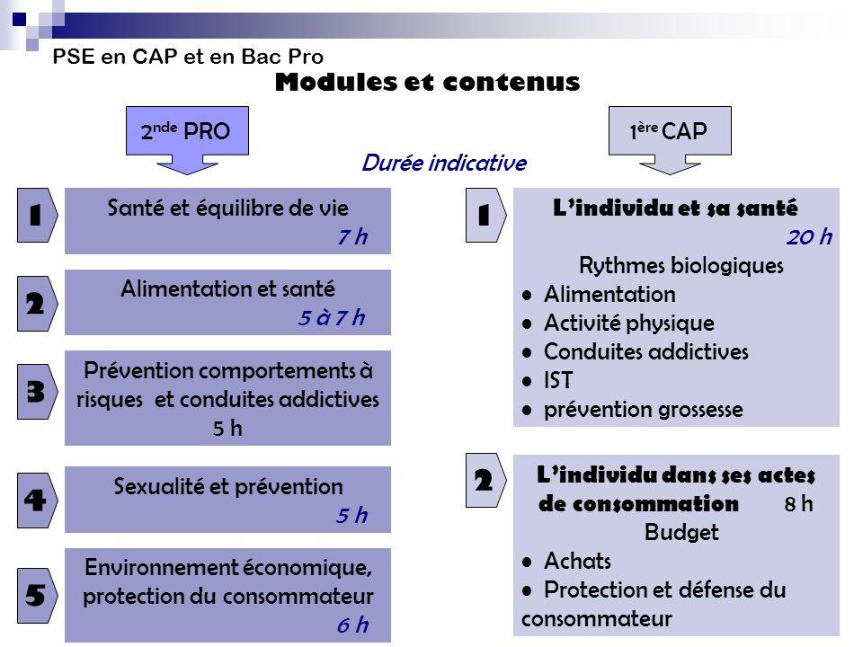 1 1 2 3 2 4 5 2nde PRO 1ère CAP Durée indicative