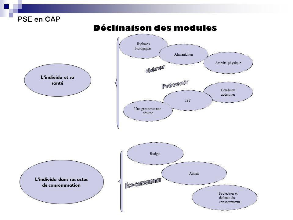Gérer Prévenir Eco-consommer PSE en CAP Déclinaison des modules