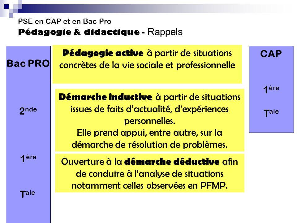 PSE en CAP et en Bac Pro Pédagogie & didactique - Rappels