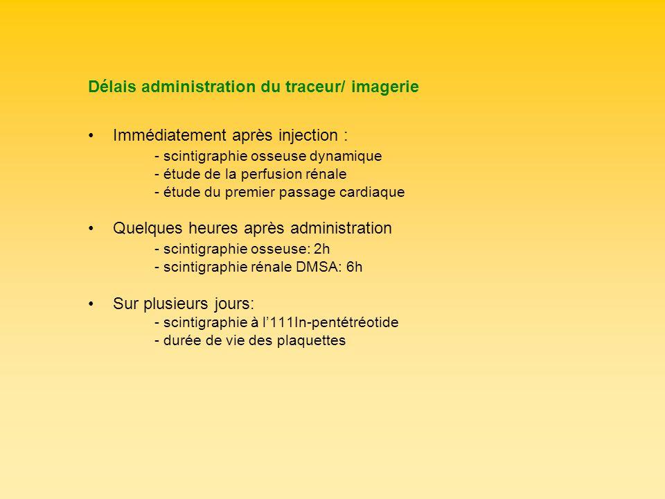 Délais administration du traceur/ imagerie