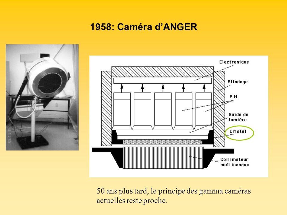 1958: Caméra d'ANGER 50 ans plus tard, le principe des gamma caméras actuelles reste proche.