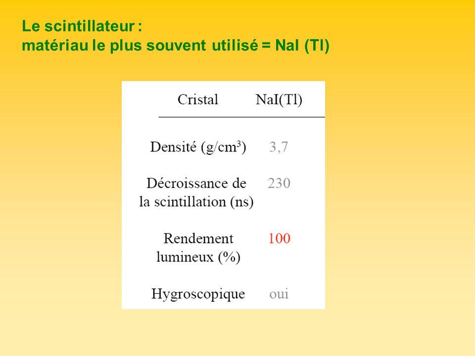 Le scintillateur : matériau le plus souvent utilisé = NaI (Tl)
