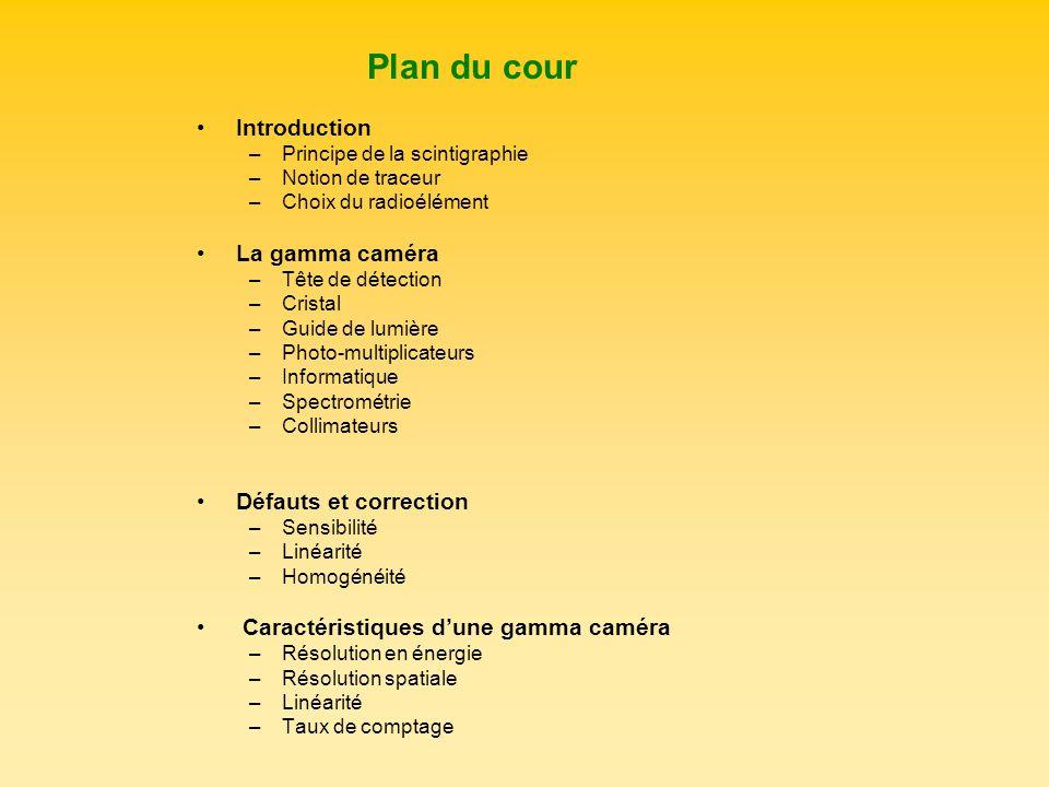 Plan du cour Introduction La gamma caméra Défauts et correction