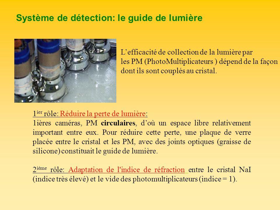 Système de détection: le guide de lumière