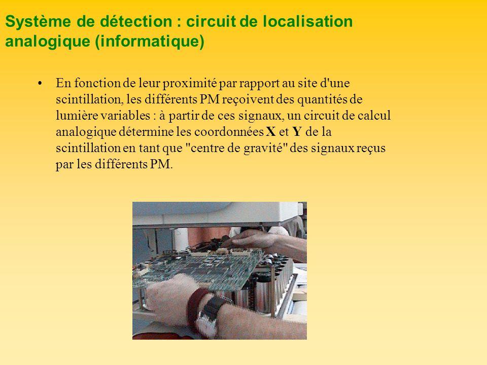 Système de détection : circuit de localisation analogique (informatique)