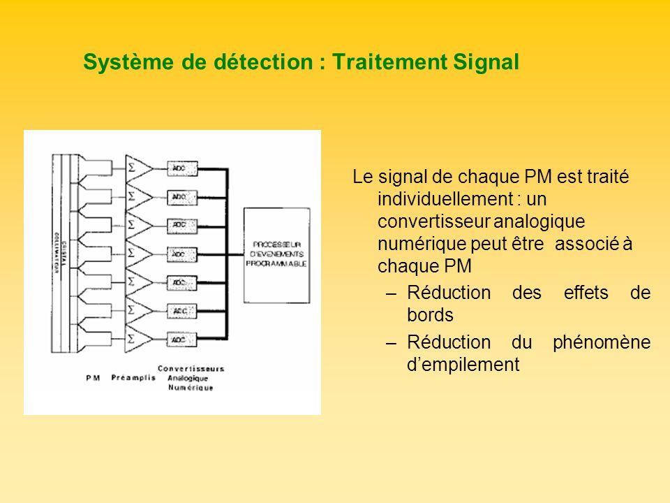 Système de détection : Traitement Signal