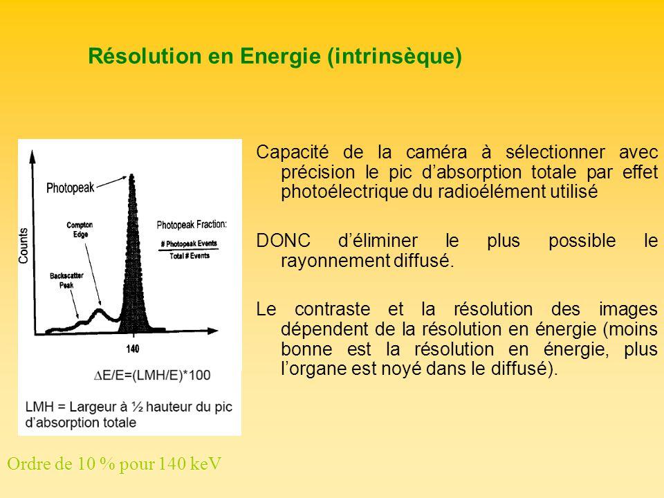 Résolution en Energie (intrinsèque)