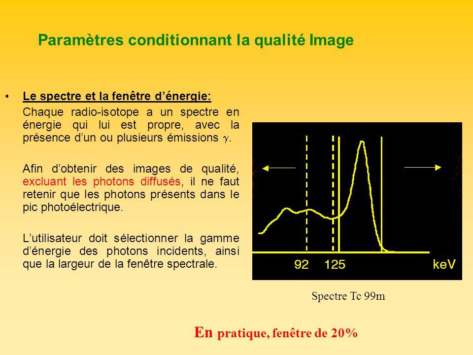 Paramètres conditionnant la qualité Image
