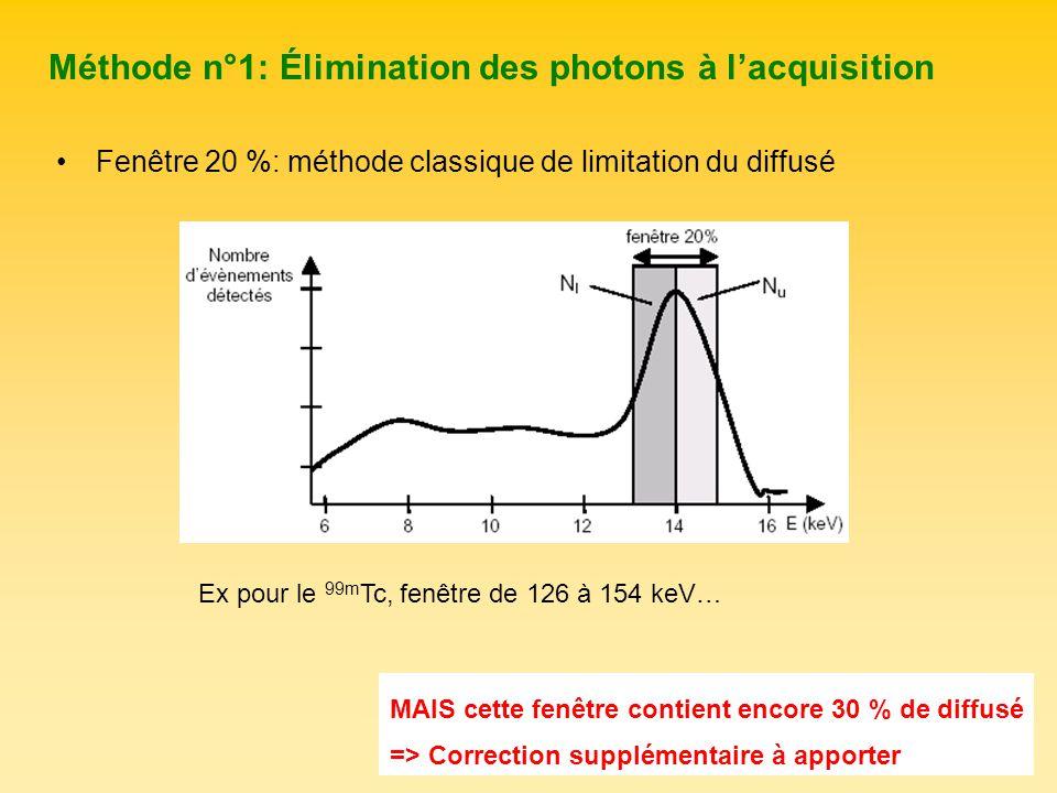 Méthode n°1: Élimination des photons à l'acquisition
