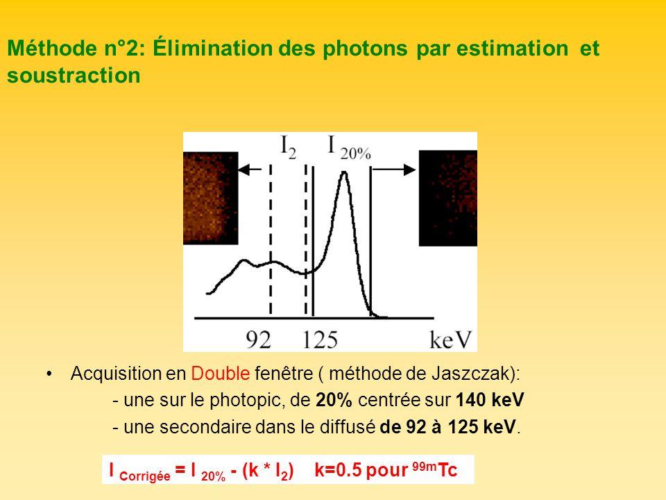 Méthode n°2: Élimination des photons par estimation et soustraction
