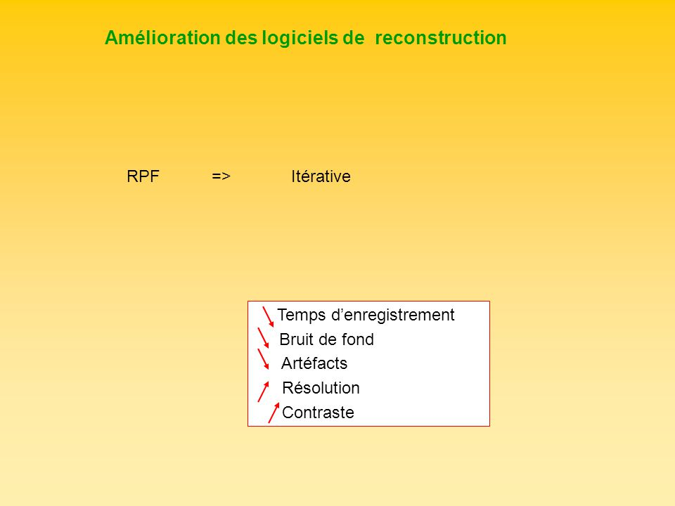 Amélioration des logiciels de reconstruction