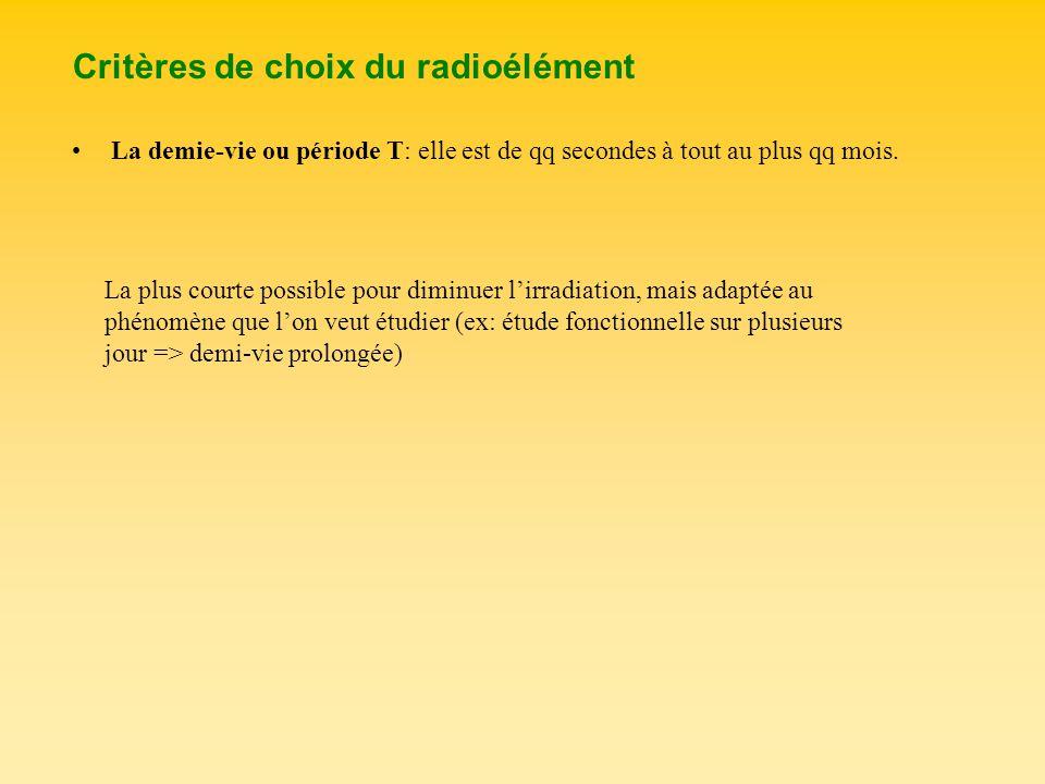 Critères de choix du radioélément
