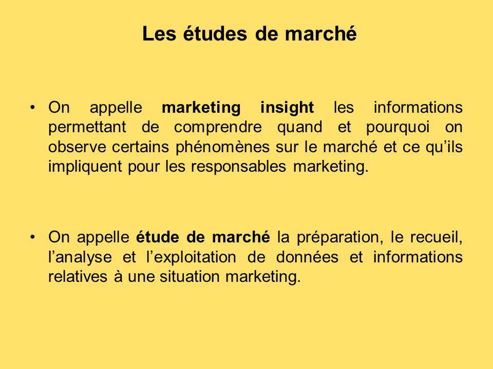 Les études de marché Études ponctuelles Études permanentes