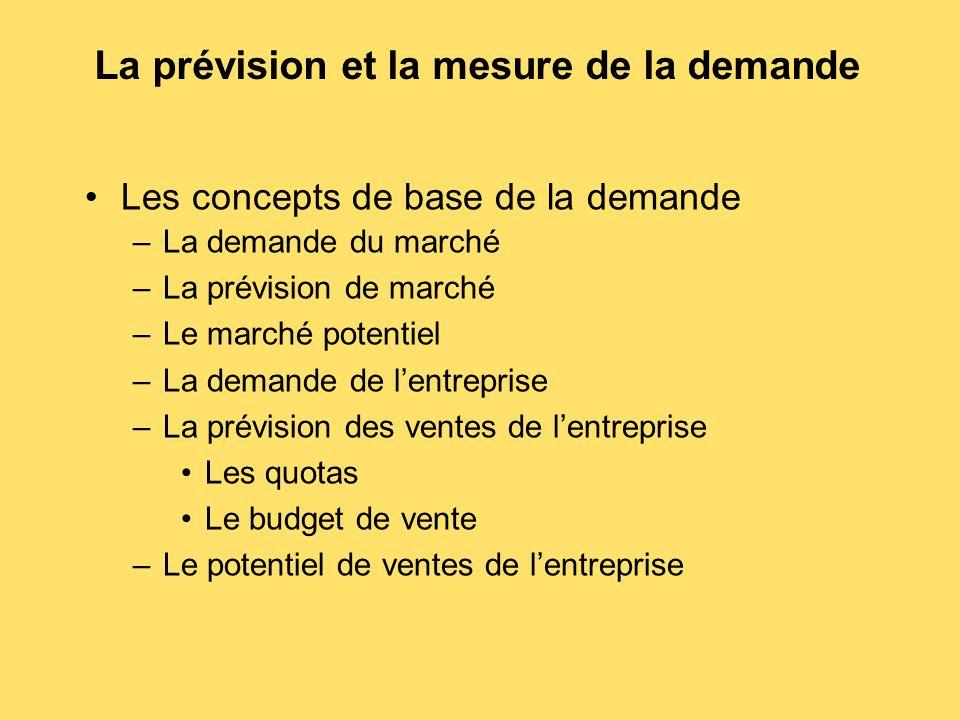 La prévision et la mesure de la demande