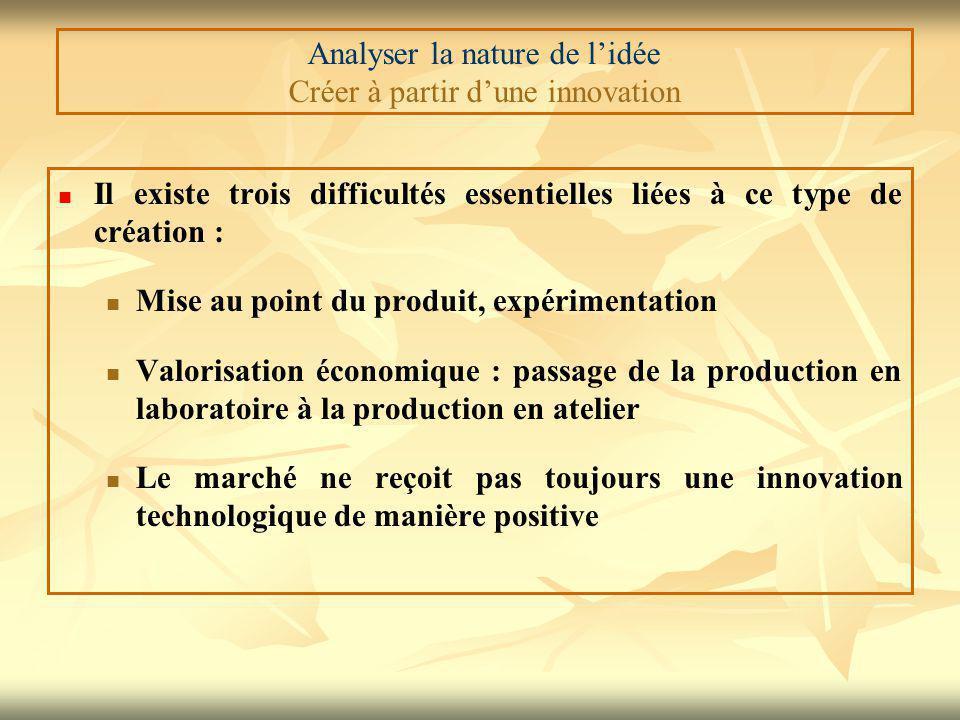 Analyser la nature de l'idée Créer à partir d'une innovation