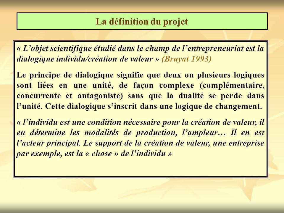 La définition du projet
