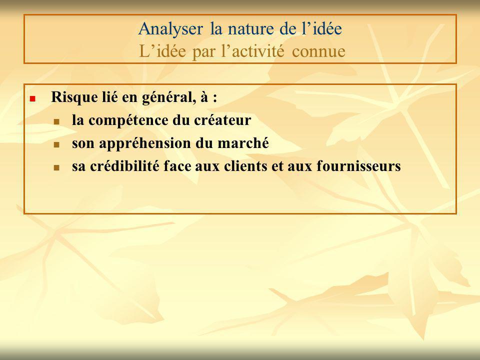 Analyser la nature de l'idée L'idée par l'activité connue