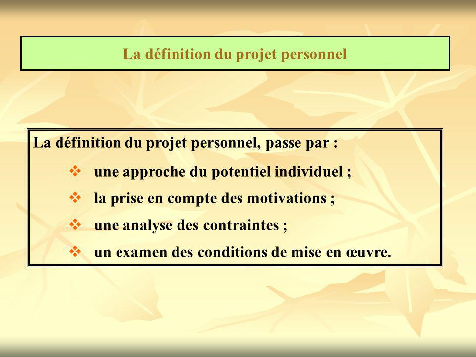 La définition du projet personnel