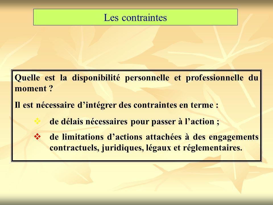 Les contraintes Quelle est la disponibilité personnelle et professionnelle du moment Il est nécessaire d'intégrer des contraintes en terme :