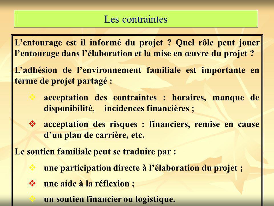 Les contraintes L'entourage est il informé du projet Quel rôle peut jouer l'entourage dans l'élaboration et la mise en œuvre du projet