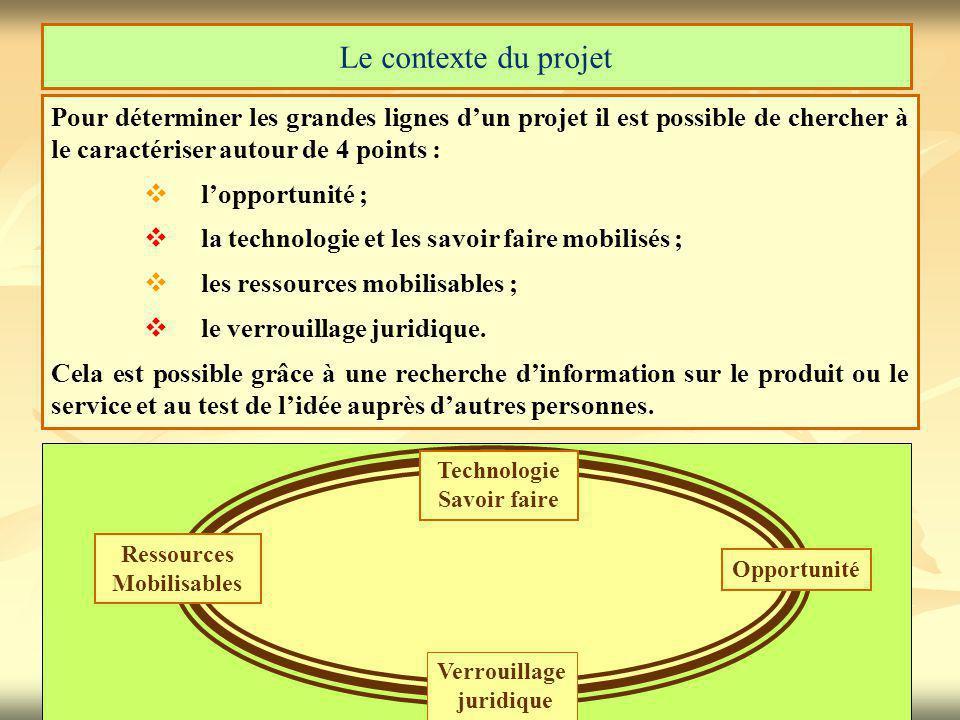 Le contexte du projet Pour déterminer les grandes lignes d'un projet il est possible de chercher à le caractériser autour de 4 points :