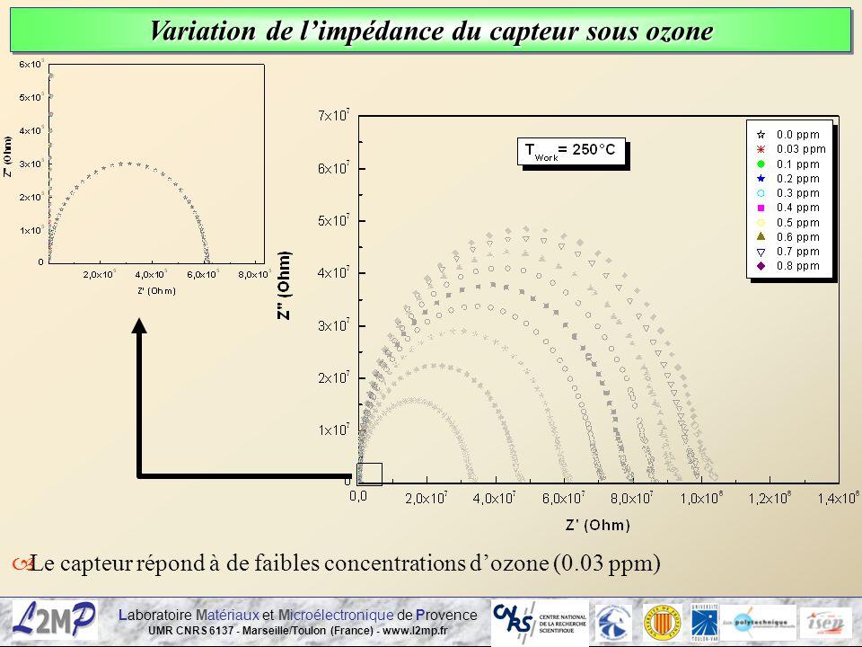 Variation de l'impédance du capteur sous ozone