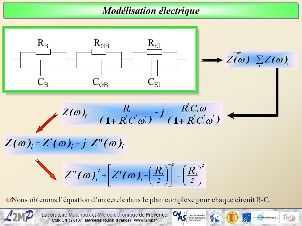 Modélisation électrique