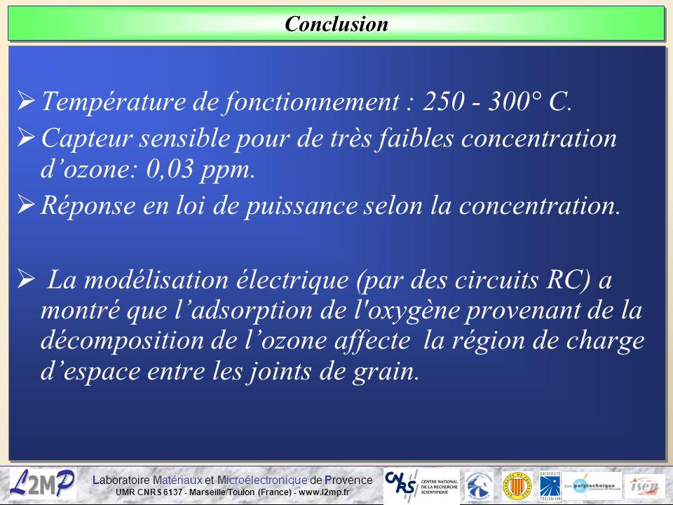 Température de fonctionnement : 250 - 300° C.