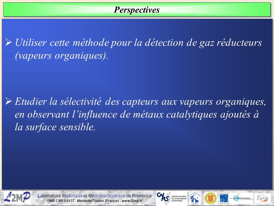 Perspectives Utiliser cette méthode pour la détection de gaz réducteurs (vapeurs organiques).